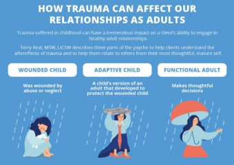[Infographic] How Trauma Can Affect Adult Relationships