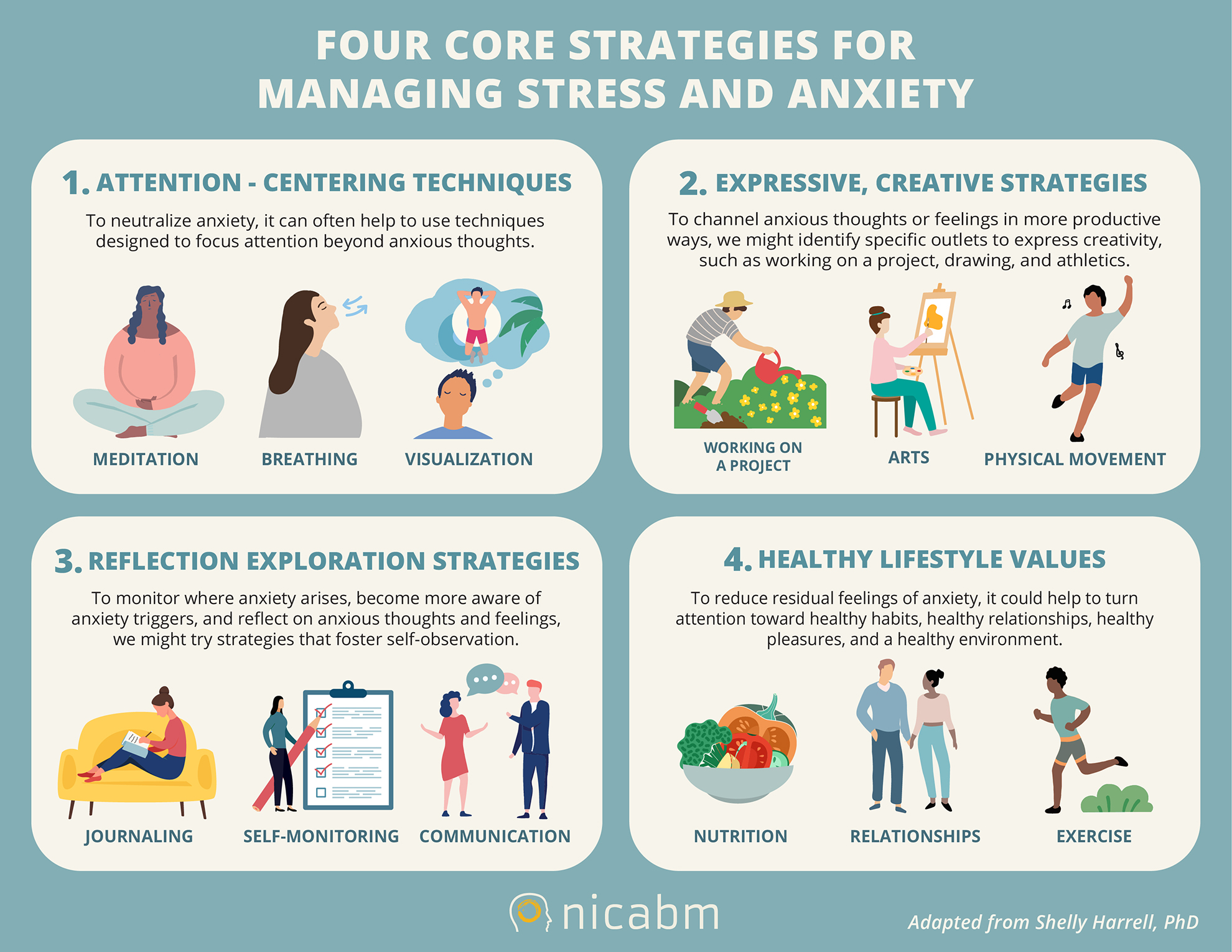 Four Core Strategies for Managing Stress and Anxiety ...